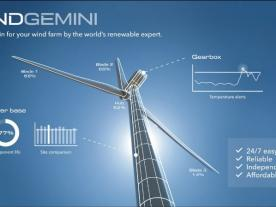 DNV GL has launched WindGEMINI, its first digital twin online tool (graph: DNV GL)